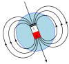 310px-Earths_Magnetic_Field_Confusion.svg.png